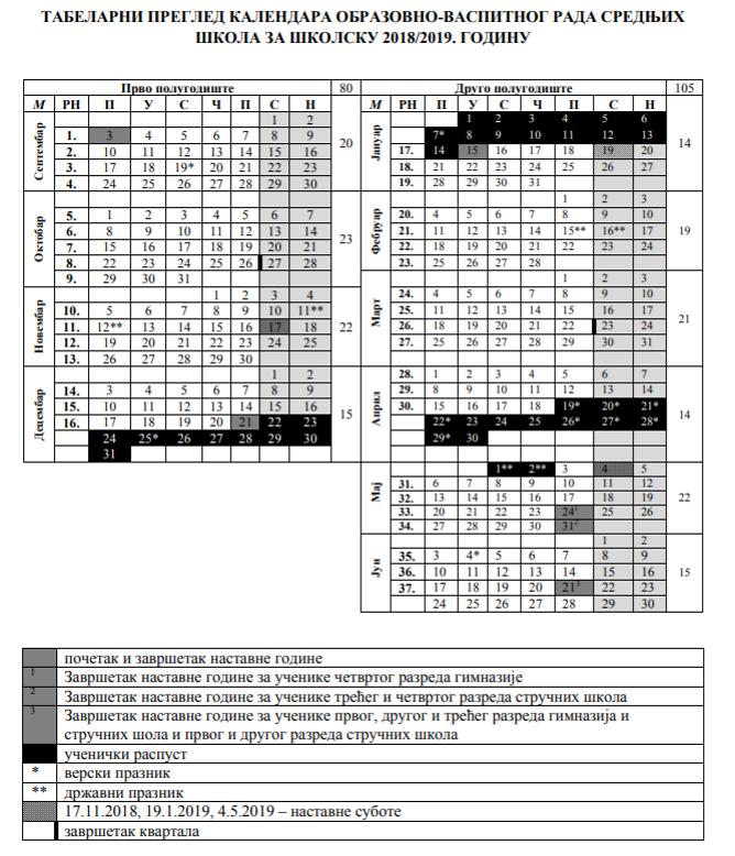 tabele_kalendar_18_19_srednje.pdf